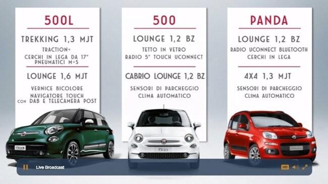 Conviene Acquistare Fiat Su Amazon