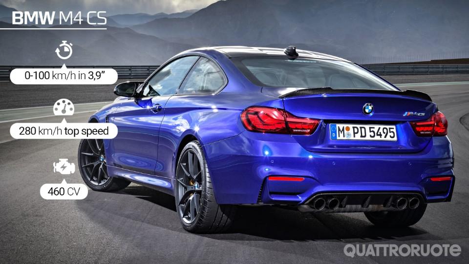 2017-BMW-M4-CS-4