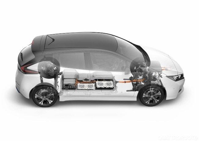 Nissan presenta la nuova LEAF: tante le novità
