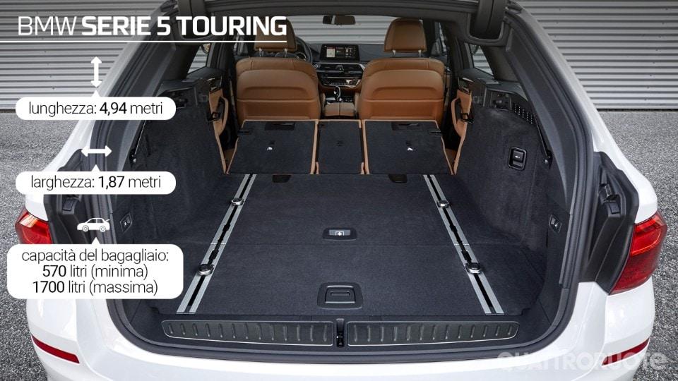 bmw serie 5 touring primo contatto e opinioni la wagon punta tutto su confort e tecnologia. Black Bedroom Furniture Sets. Home Design Ideas